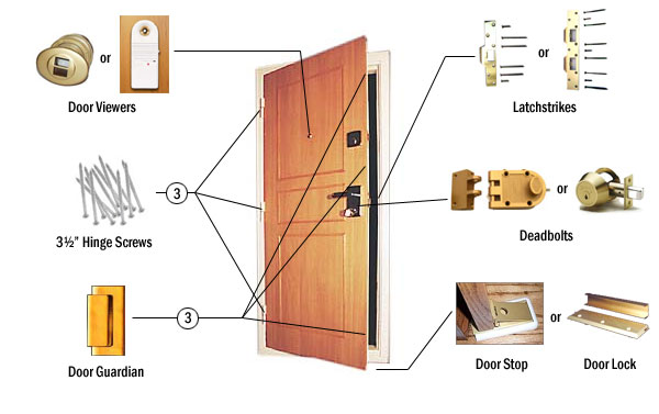 Door Handle Types >> 20 Unique door hardwares | Interior & Exterior Ideas