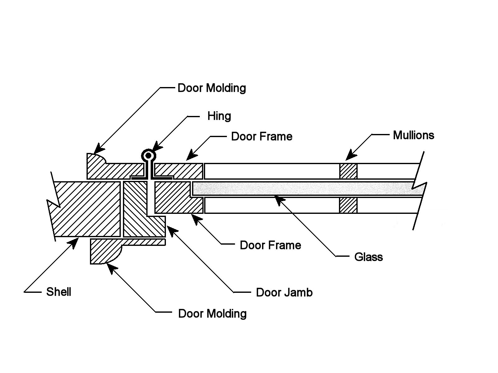10 reasons you should purchase door jumbs interior for Exterior door components