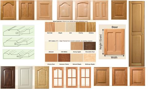 Captivating 10 Fabulous Door Design Ideas
