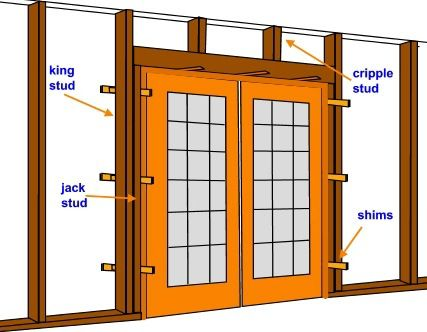 French Door Frames Interior