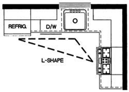 l shaped kitchen floor plan ideas photo - 2