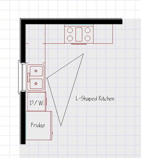 l shaped kitchen floor plan ideas photo - 5