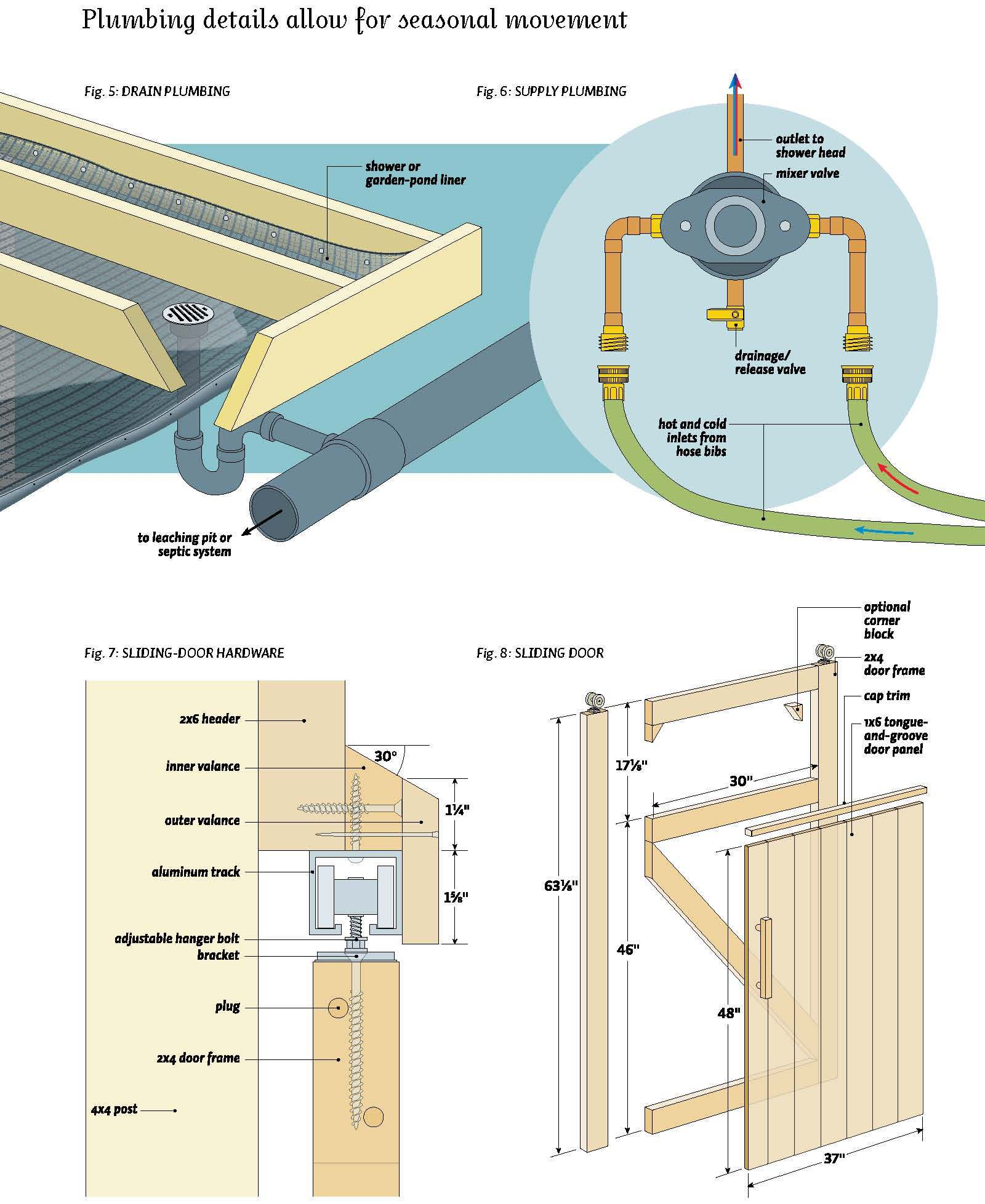 Outdoor shower plans | Interior & Exterior Doors