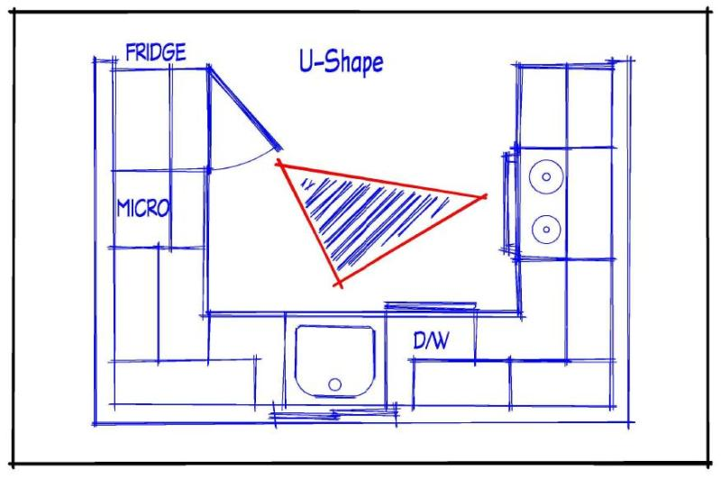 u shaped kitchen layout photo - 5