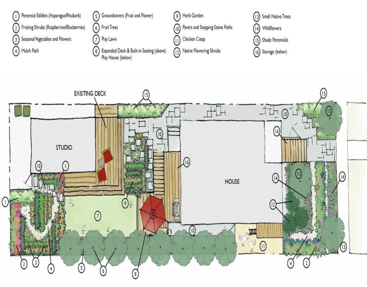 urban vegetable garden layout photo - 6