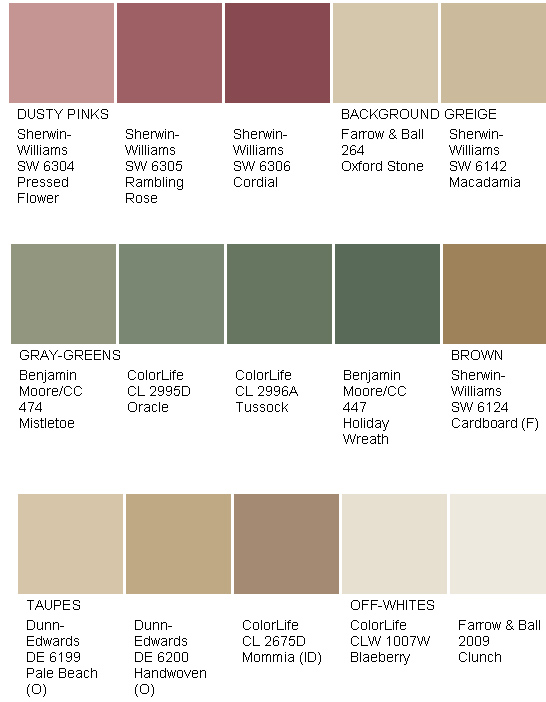 wall paint colours names photo - 2