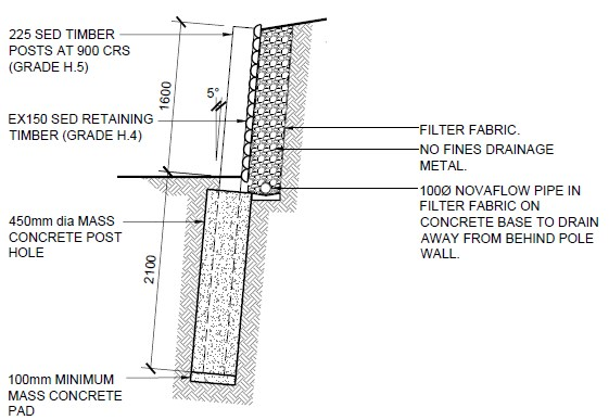 wood retaining wall design example photo 3