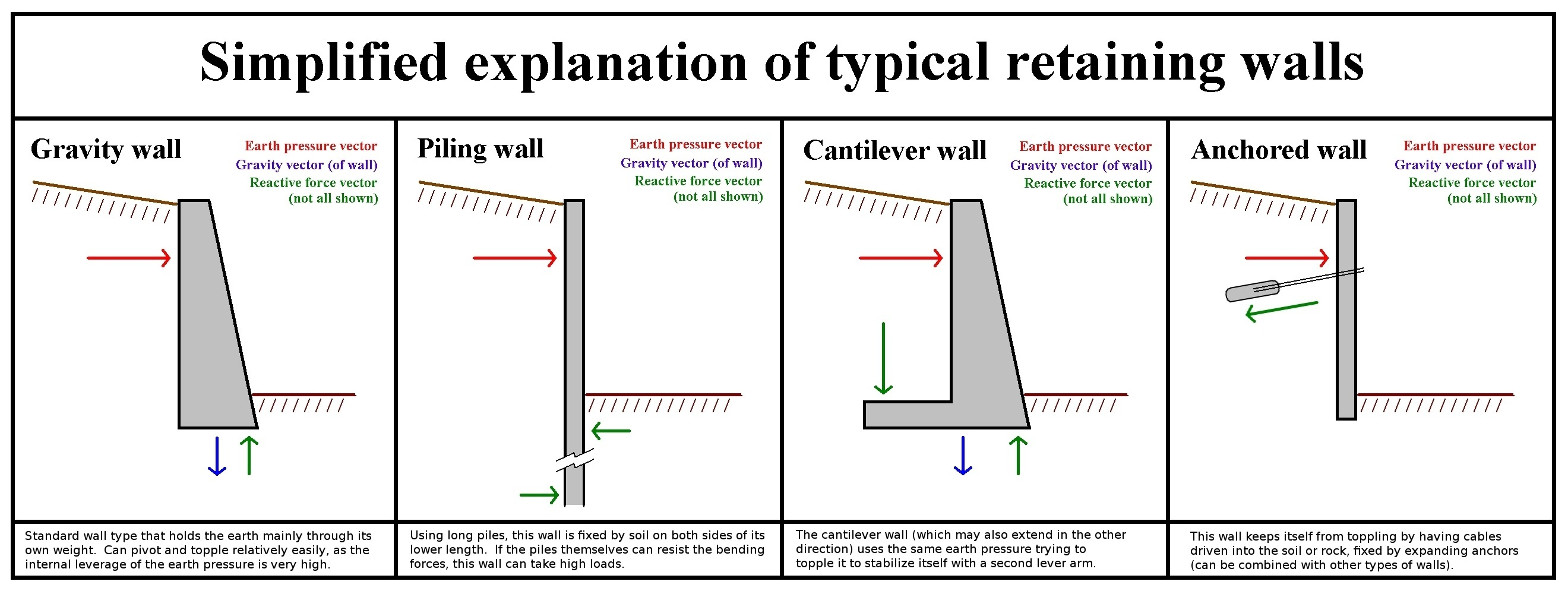 wood shear wall design example photo - 5
