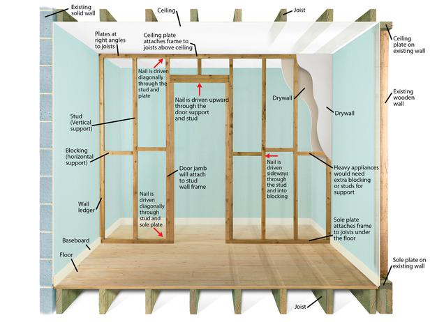 wood wall stud design photo - 5